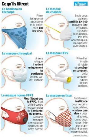 Χρήση μάσκας