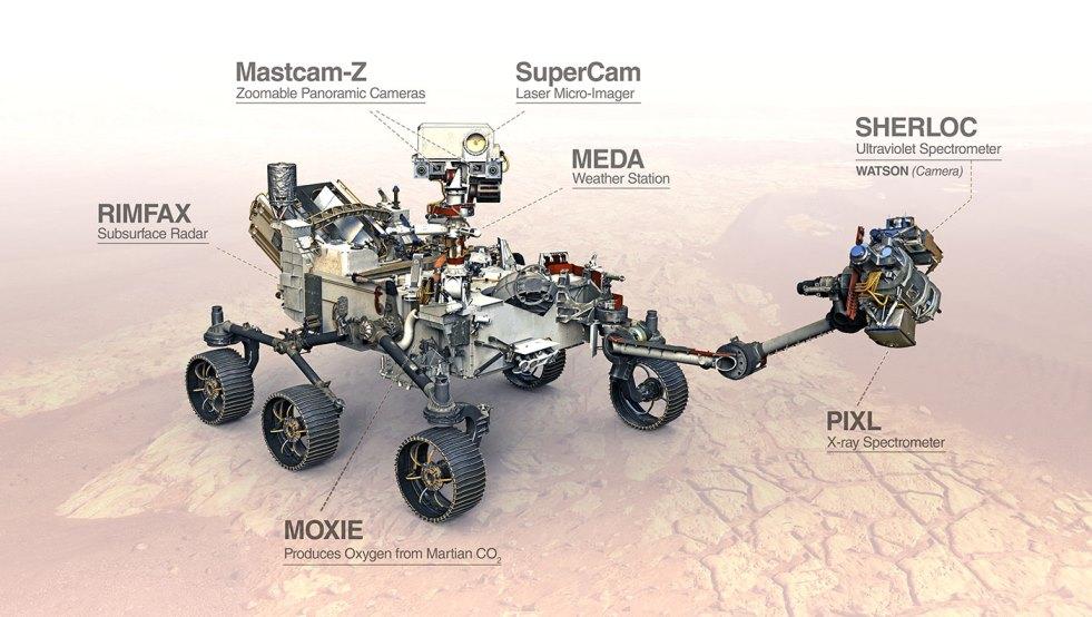 Ρόβερ Άρης